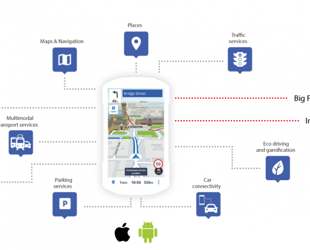 Sygic rolls out Smart Mobility Platform for improved traffic management
