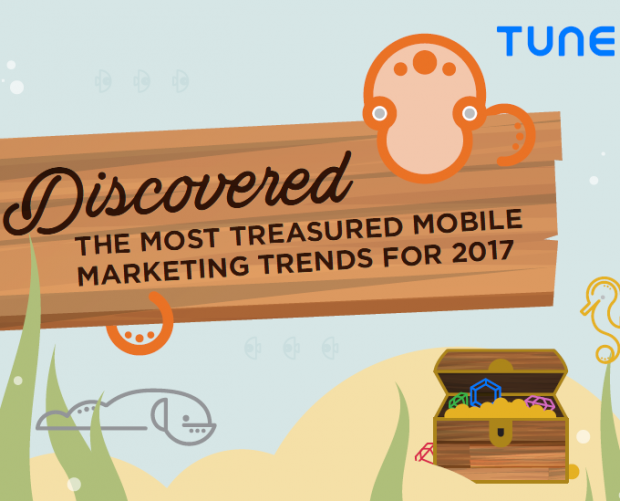 Discovered: The Most Treasures Mobile Marketing Trends for 2017
